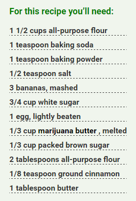 Ingredients For Banana and Cannabis Muffins
